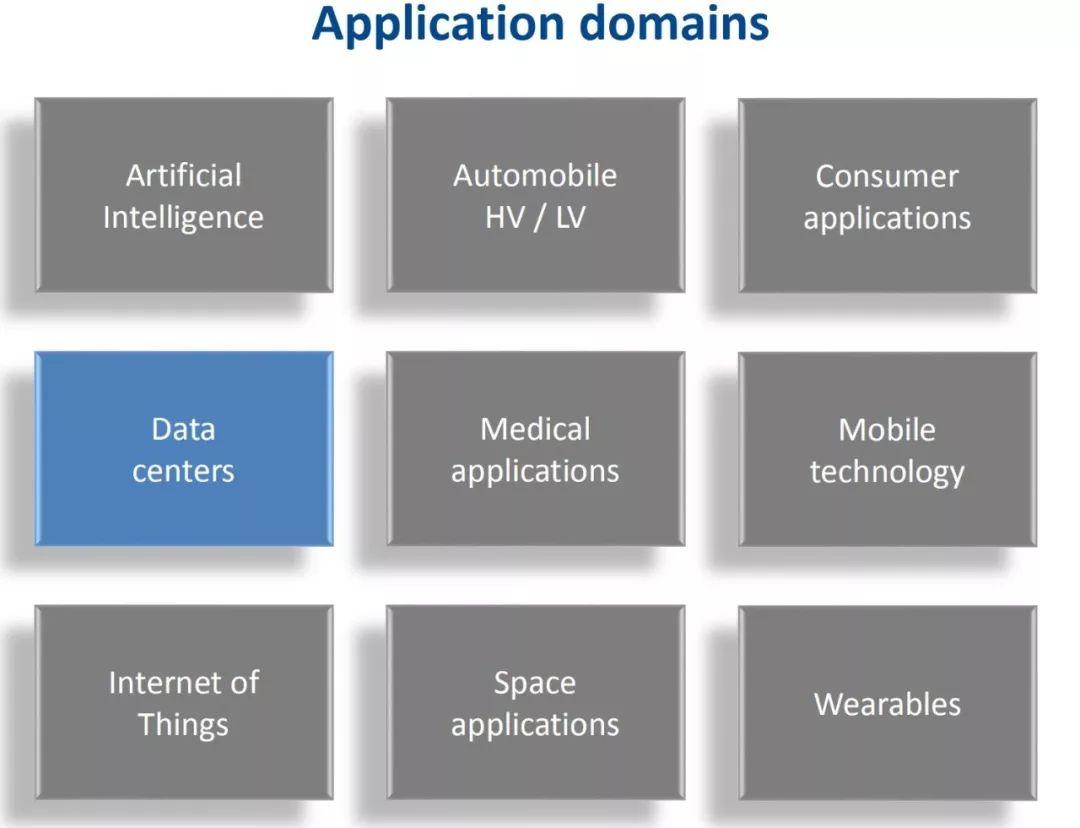 关于先进节点和特殊应用下的On-chip ESD 研讨会的分析和介绍