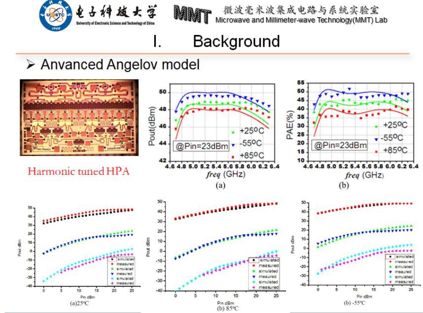 关于GaN微波器件大信号模型及其应用和发展分析
