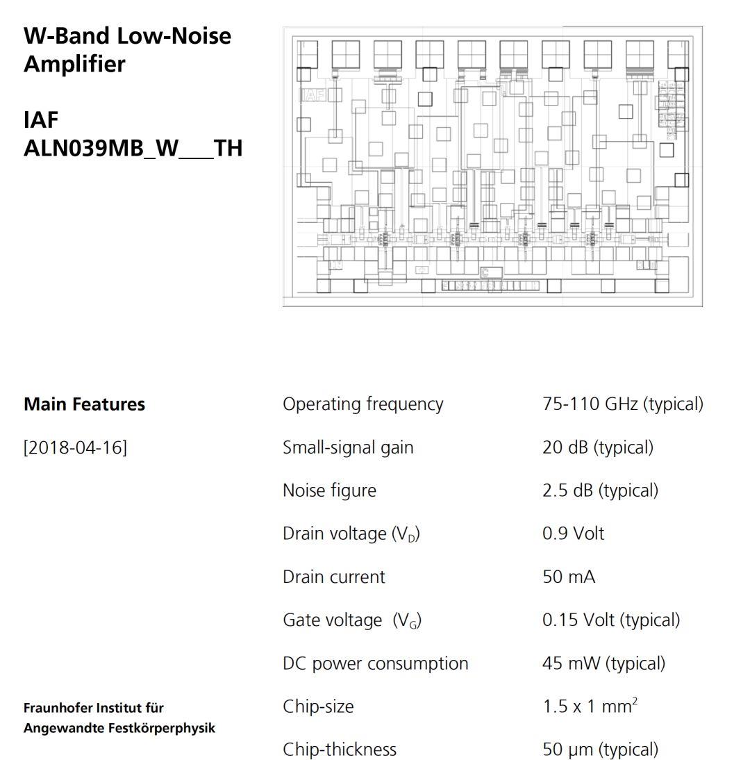 关于Fraunhofer IAF W-band LNA 芯片的性能分析和应用介绍