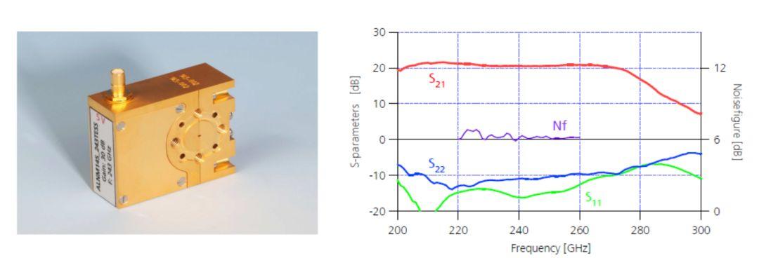 回顾关于MOS-AK北京器件模型会议邀请报告分析和发展介绍