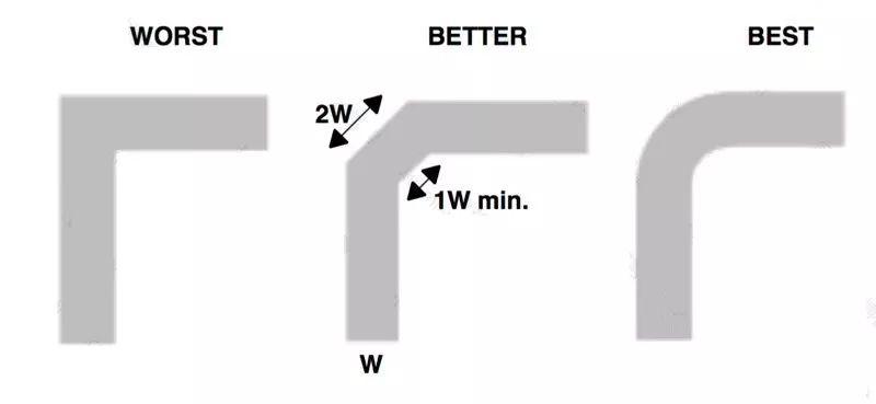 關于PCB走線角度選擇的研究