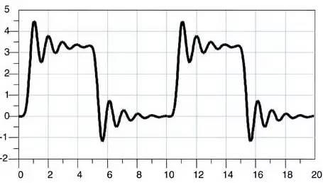 关于信号完整性的分析与研究