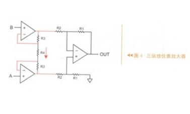 三运放结构仪表放大器的使用事项及常见问题