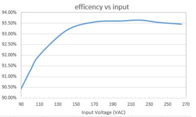 關于UR4205C的日光燈方案設計分析