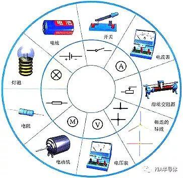 分析十大经典应用电路