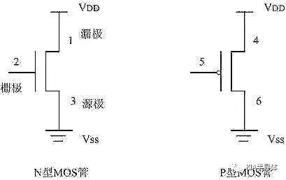简要介绍MOS管构成的基本门逻辑电路的作用