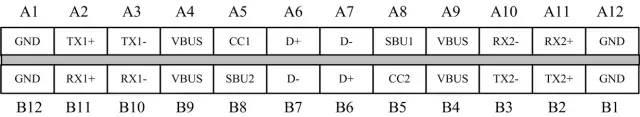 关于USB2.0变成USB Type-C的方法分析介绍