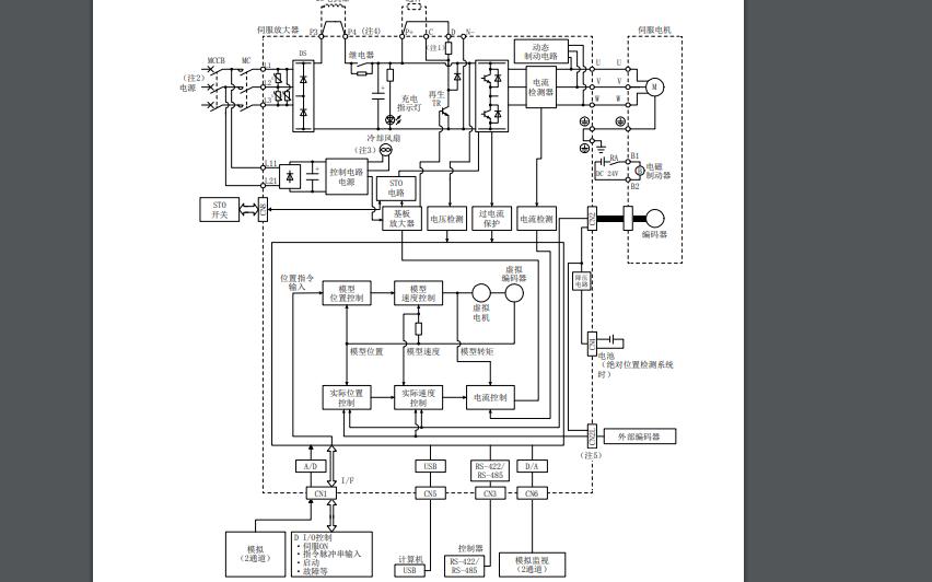 MELSERVO-J4系列伺服放大器的技术资料合集免费下载