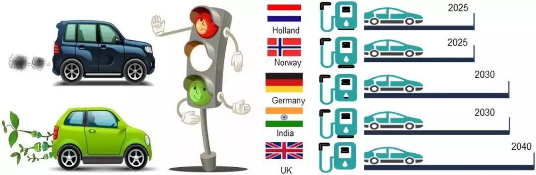 新能源汽车电驱系统面临的挑战和解决方案