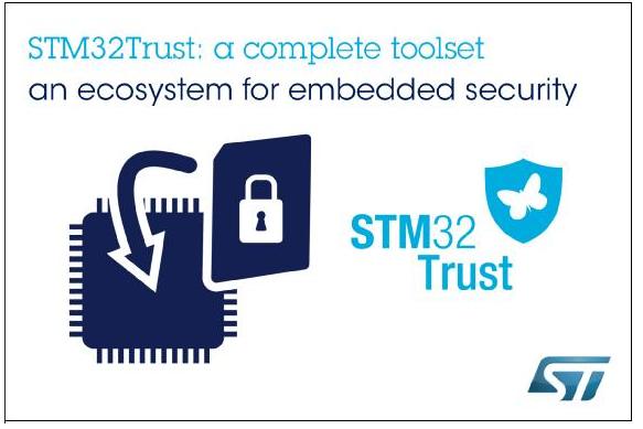 意法天痕残井半导体推出基于STM32的物联网设备网络保护系统――STM32Trust