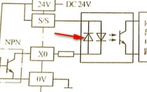 PLC与常用输入输∮出电气元件是如何进行连接的