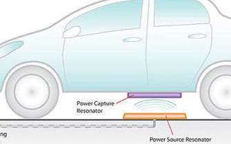不只是手机汽车也可以使用无线充电