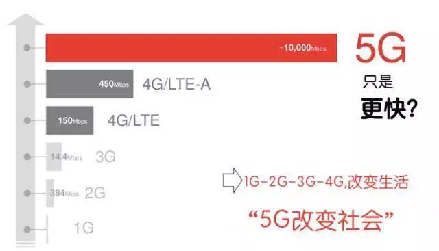 关于5G重点企业的简要介绍