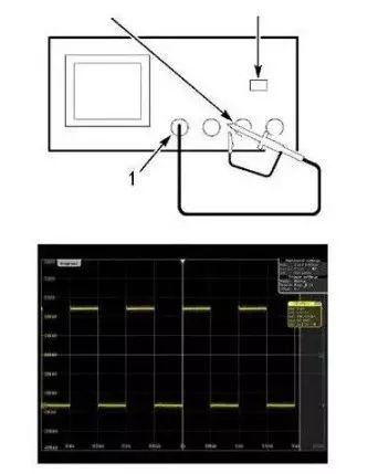 关于示波器的使用方法分析介绍