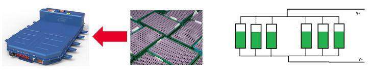 关于IoT电池、动力电芯的自放电精确、快速测量的...