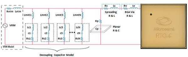 在什么情况下以移除PCB上的许多去耦电容
