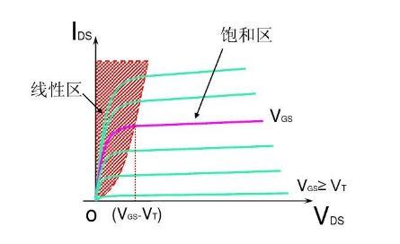 关于线性恒流驱动在LED可控硅调光上的应用的相关研究分析