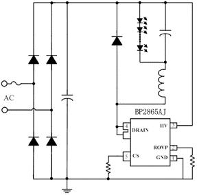 關于BP286#XJ系列應用分析