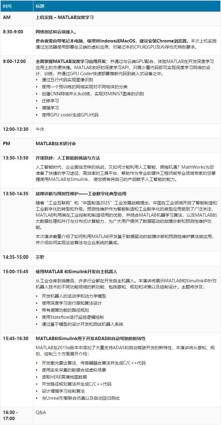 关于MATLAB/Simulink技术研讨会—智...
