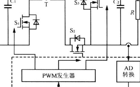 瑞萨电子株式会社宣布推出两款符合PMBus标准的全数字DC/DC控制器