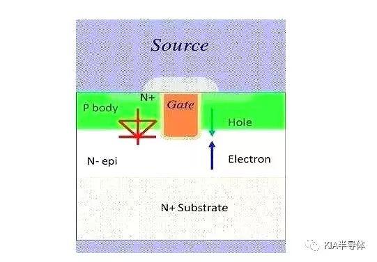 正确区分MOS管寄生二极管方向