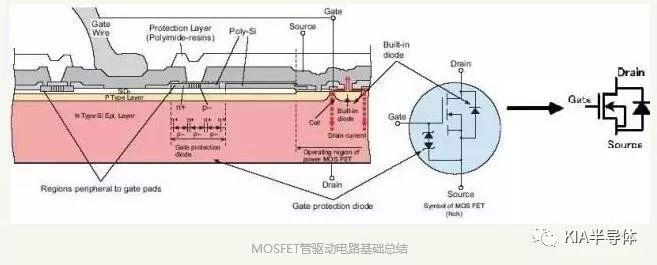 关于MOSFET管驱动电路基础总结分析