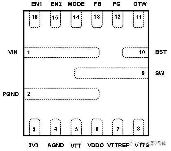 关于简单高效解决DDR3电源供电问题的分析和介绍