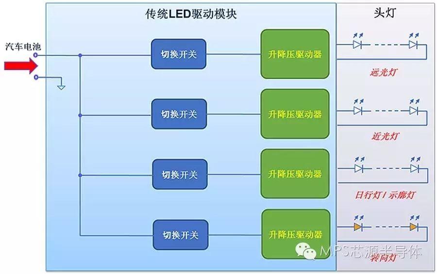 關于共供電總線的汽車LED頭燈驅動器架構的分析和...