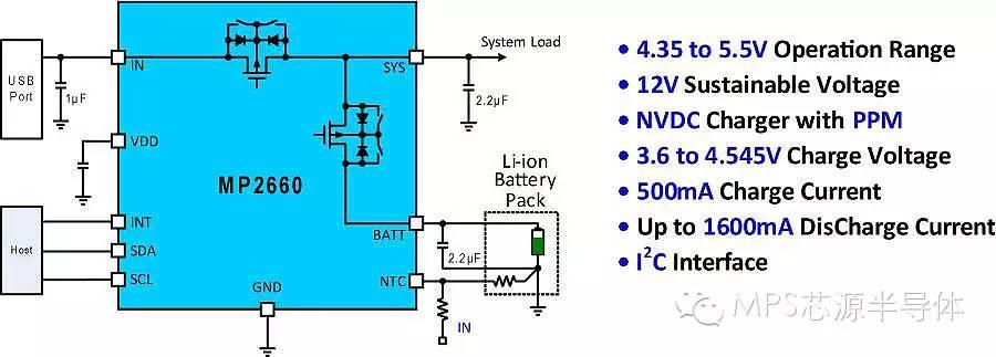 关于MP2660助力可穿戴智能产品的分析和介绍