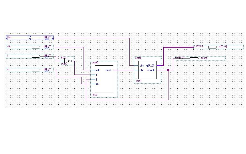 上百個Verilog HDL的程序設計實例代碼合集免費下載