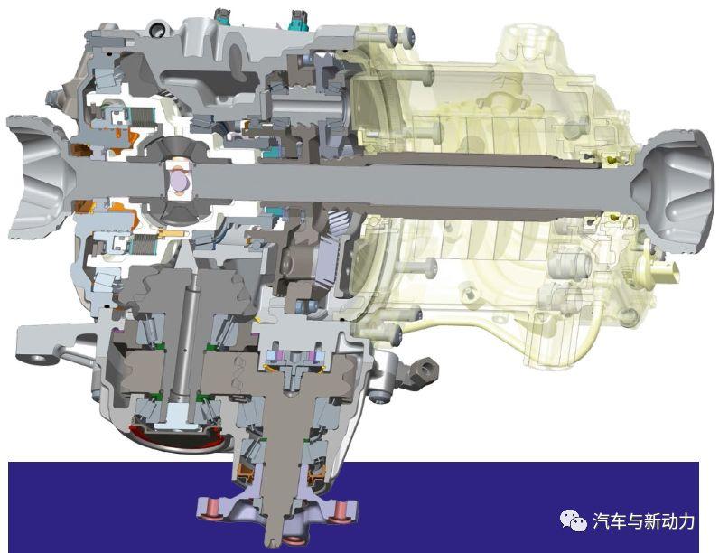 关于用于高功率车辆的P3/P4 混合动力模块的分析应用