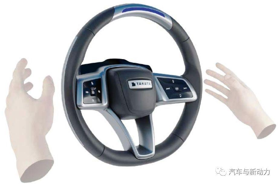 分享关于自动驾驶的方向盘造型改良方案的研究