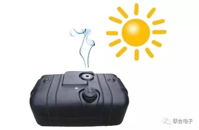 国六有关蒸发系统监测解决方案