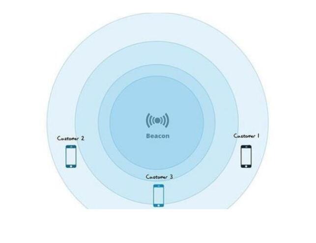 如何让Beacon应用更加讨顾客的喜欢