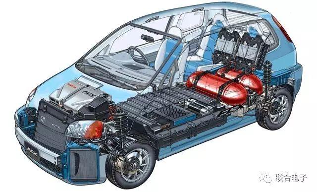 油耗限值,新能源汽车该如何应对