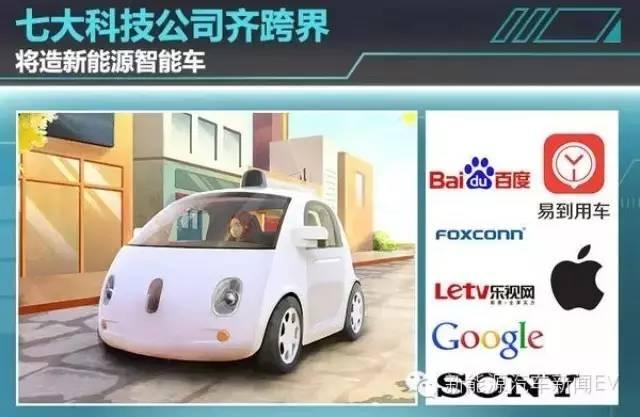 七家跨界造车企业重点瞄准新能源汽车领域