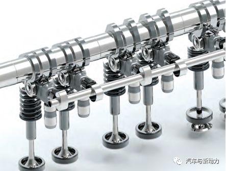 关于对高效柴油机排气系统的热管理分析