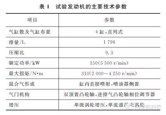关于Mercedes-Benz1.8L涡轮增压汽油机性能分析