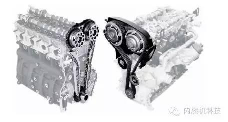 关于配气机构链传动与皮带传动的对比分析