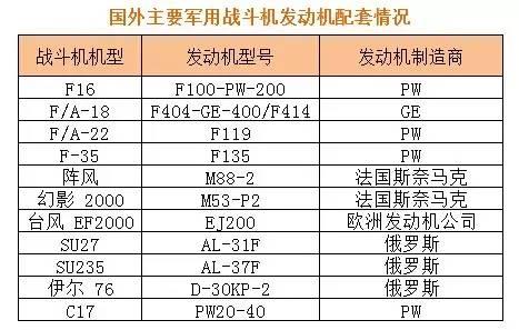 古中国航空发动机集团的简要介绍