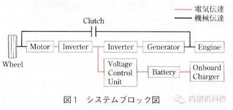 关于双电机混合动力系统的功能介绍和应用