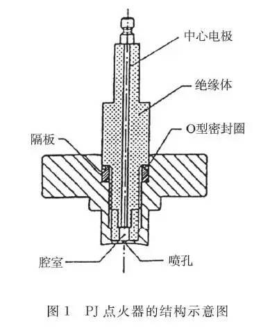 关于射流点火的稀混合气燃烧方案设计研究
