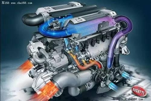 关于涡轮增压对发动机的作用分析