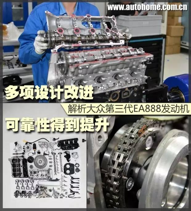 关于第三代EA888发动机解性能分析