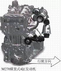 关于Mercedes-Benz公司4缸增压直喷式汽油机性能分析