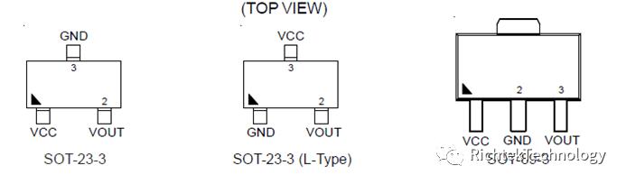 关于36V低耗电LDO的分析介绍