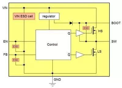 关于EOS的介绍和应用