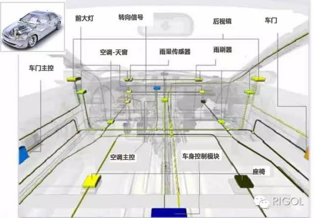 关于普源DSA700\DSA815频谱分析仪的功能分析和介绍