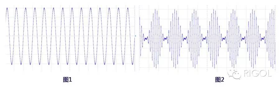 關于射頻功率測量的分析和應用介紹