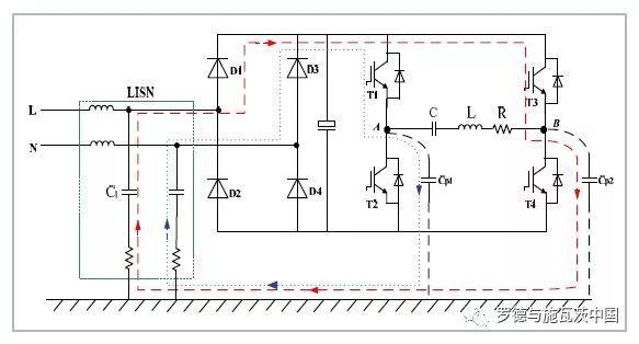 关于驱动信号特性提取传导EMI对消技术研究的分析和介绍